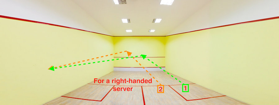 Backhand serveren in squash